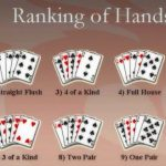 How to Win Poker Hands – Learn All the Secrets the Pros Use